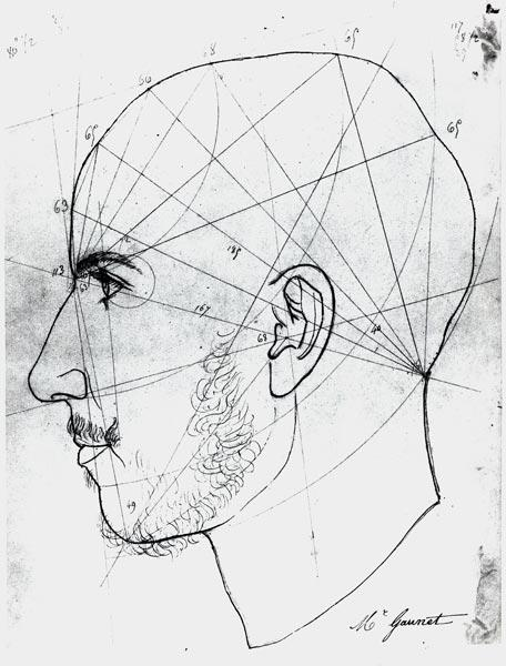 Phrenological study from a manuscript of Doctor Philippe Jean Pelletan (1747-1829) library  and
