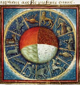 Ms Fr 135 Fol.285 The four elements of the Earth with the twelve signs of the zodiac, from 'Des Prop 1445-50